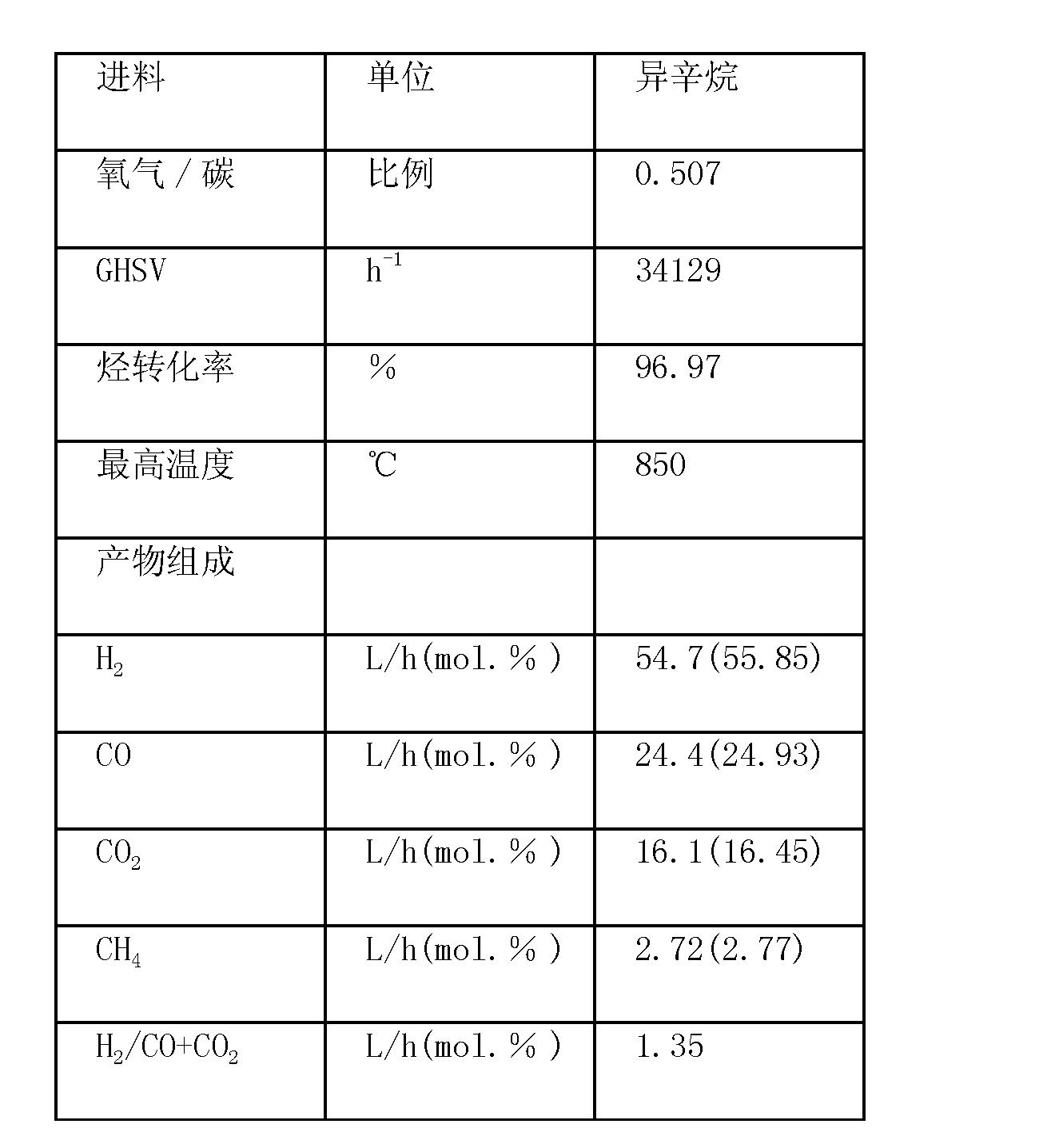 Figure CN101460437BD00061