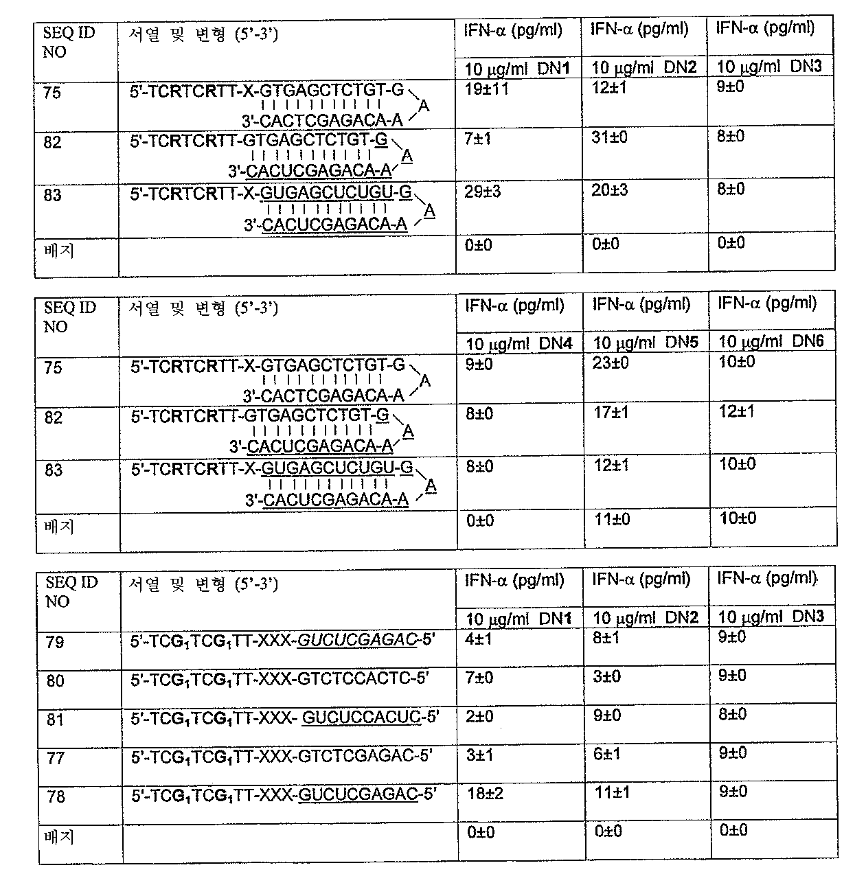 Figure 112005072530017-PCT00024