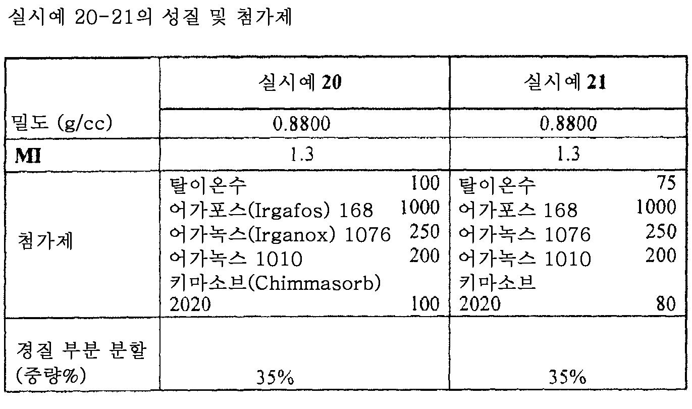 Figure 112009020263231-PCT00022