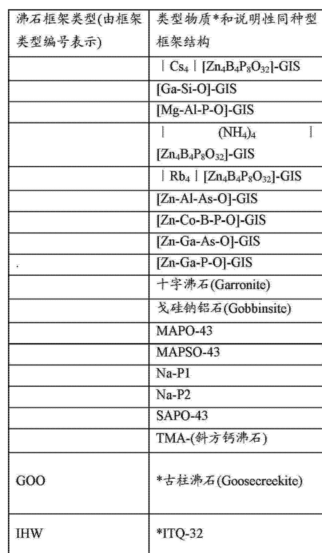 Figure CN102974390AD00141