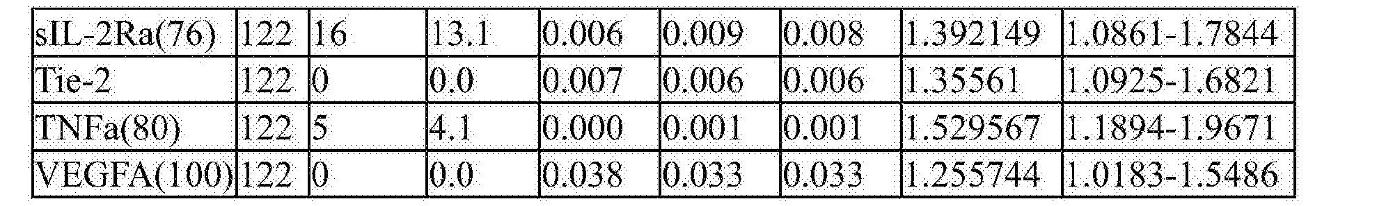 Figure CN105264380BD00321