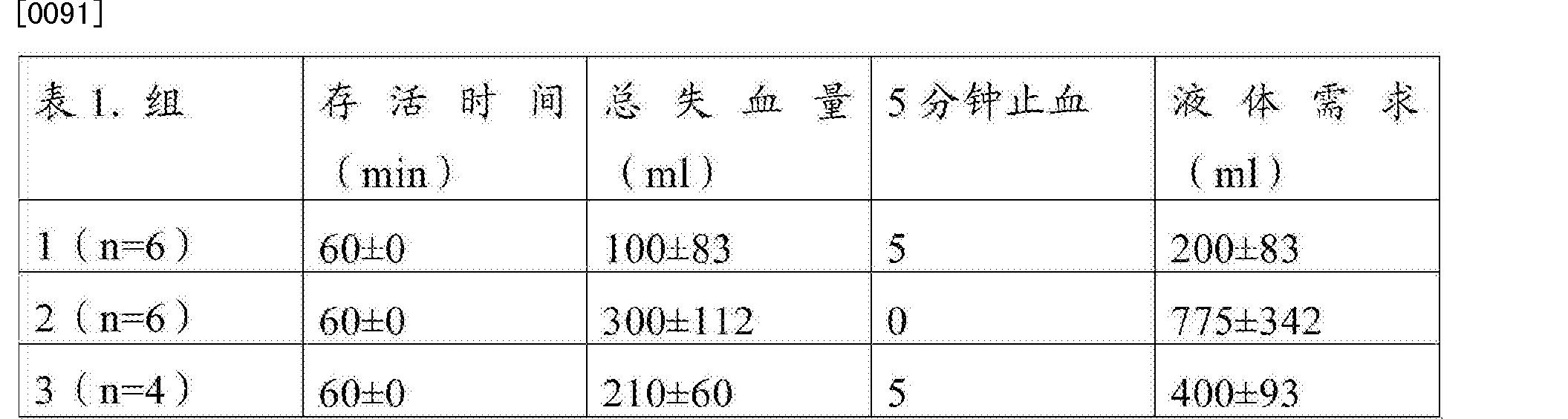 Figure CN105007841AD00101