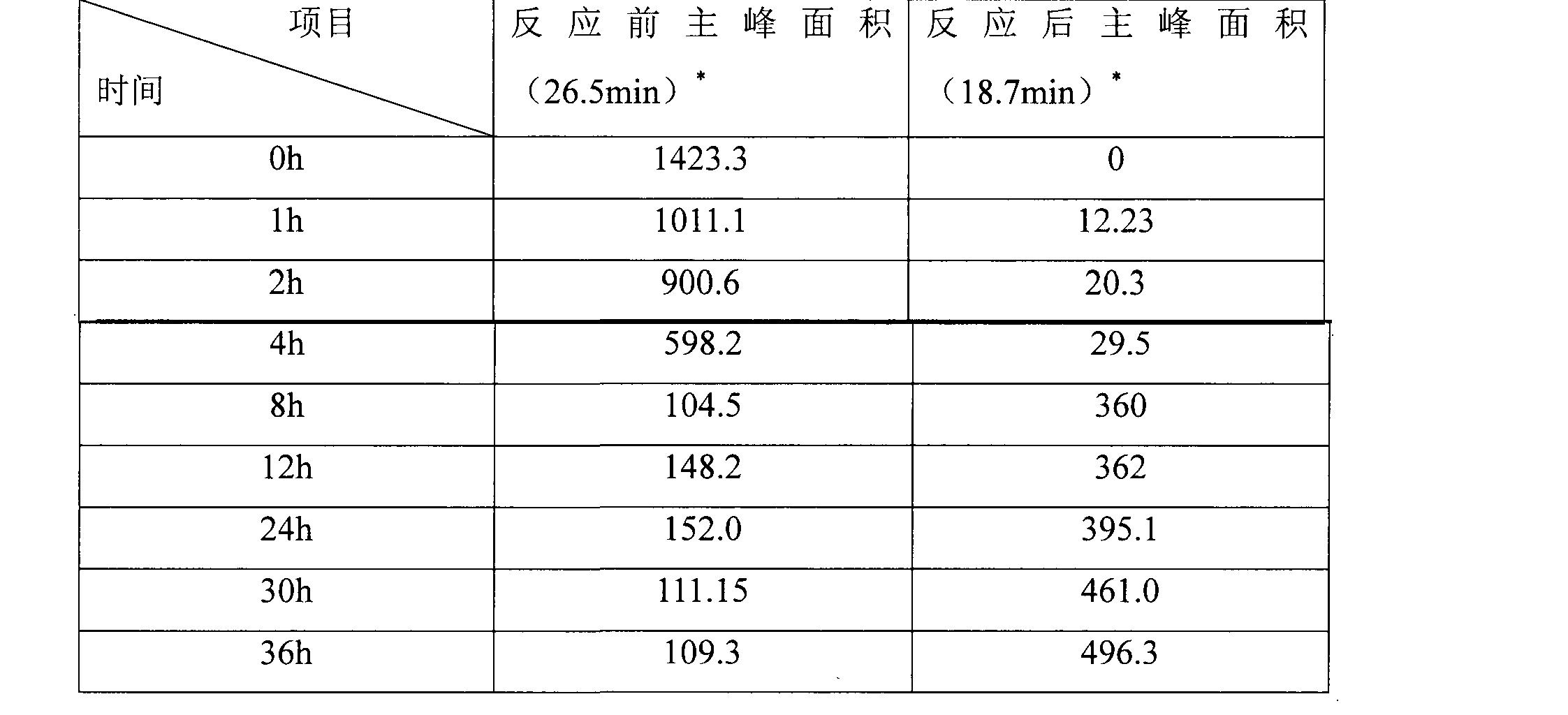 Figure CN103421094AD00171