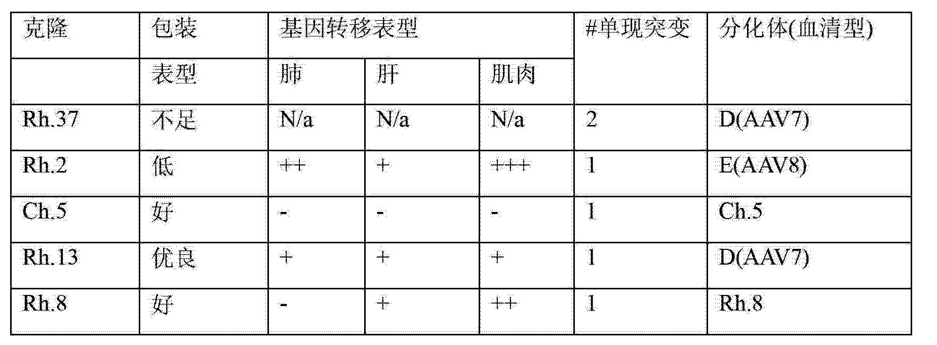 Figure CN102994549AD00281