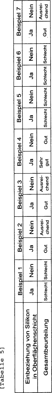 Figure DE112012006678T5_0005