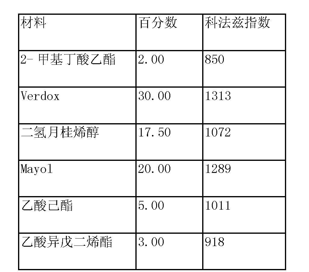 Figure CN101264333BD00152