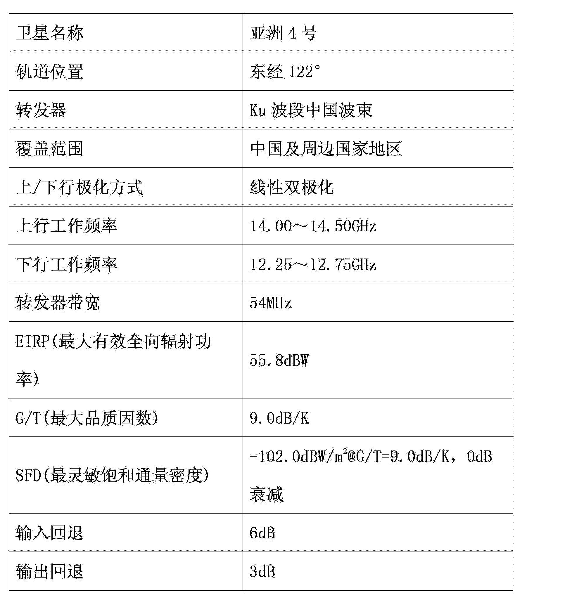 Figure CN102843179BD00121