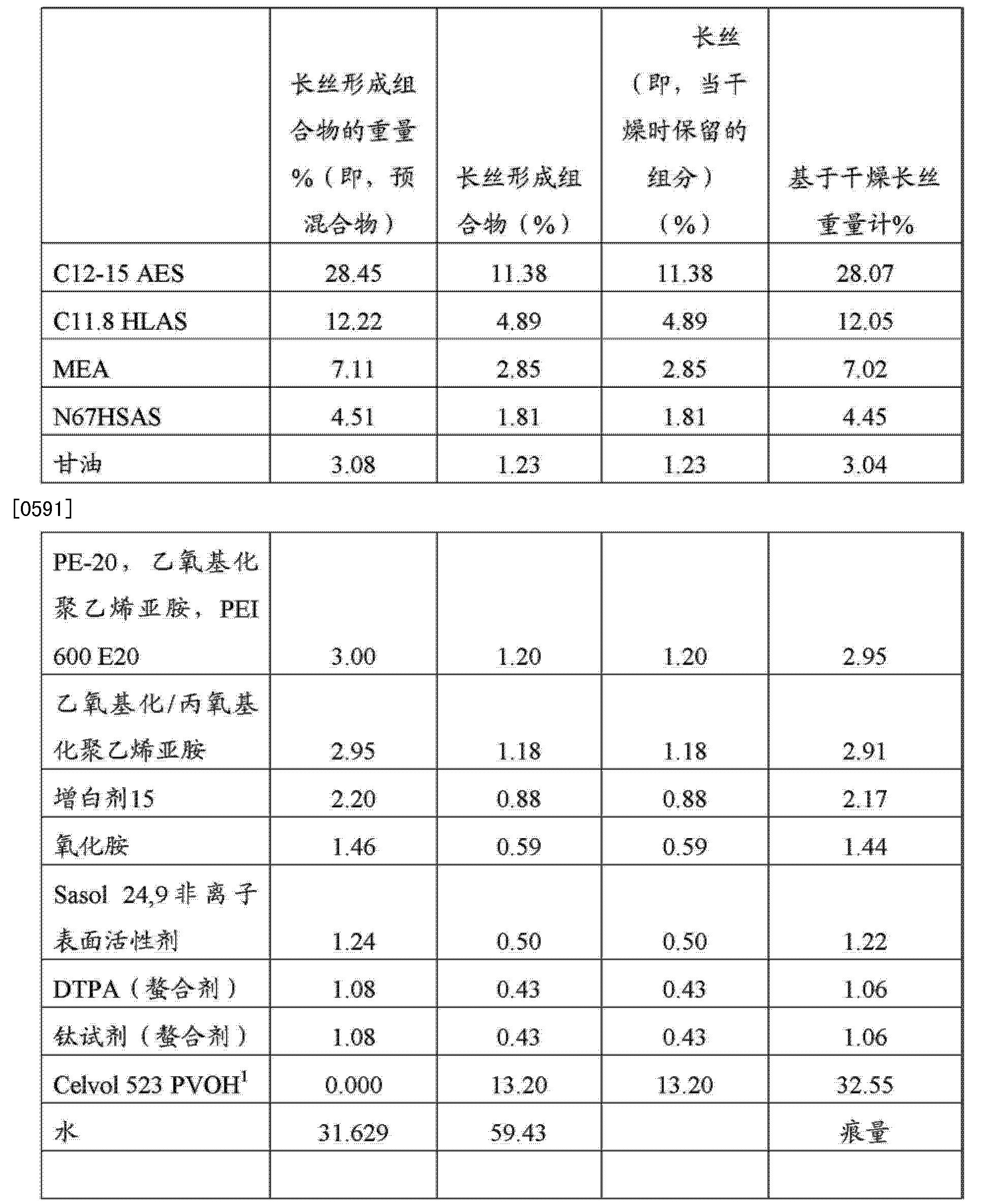Figure CN103025930BD00621