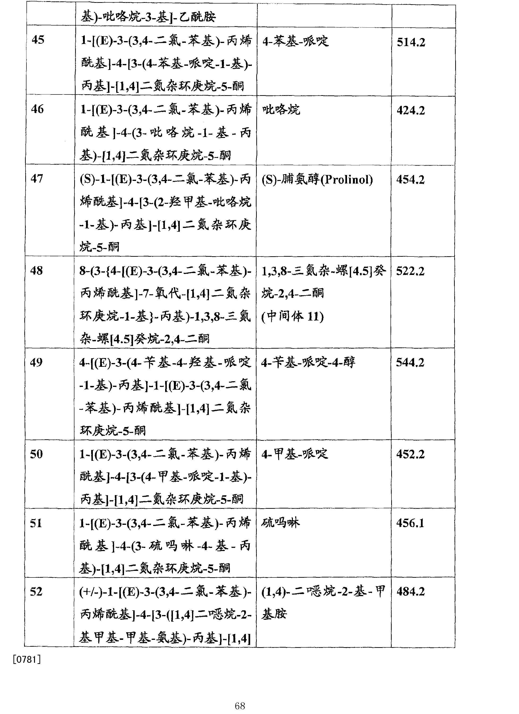 CN101472904B - Diazepan derivatives modulators of chemokine ... 04ad23f46b16