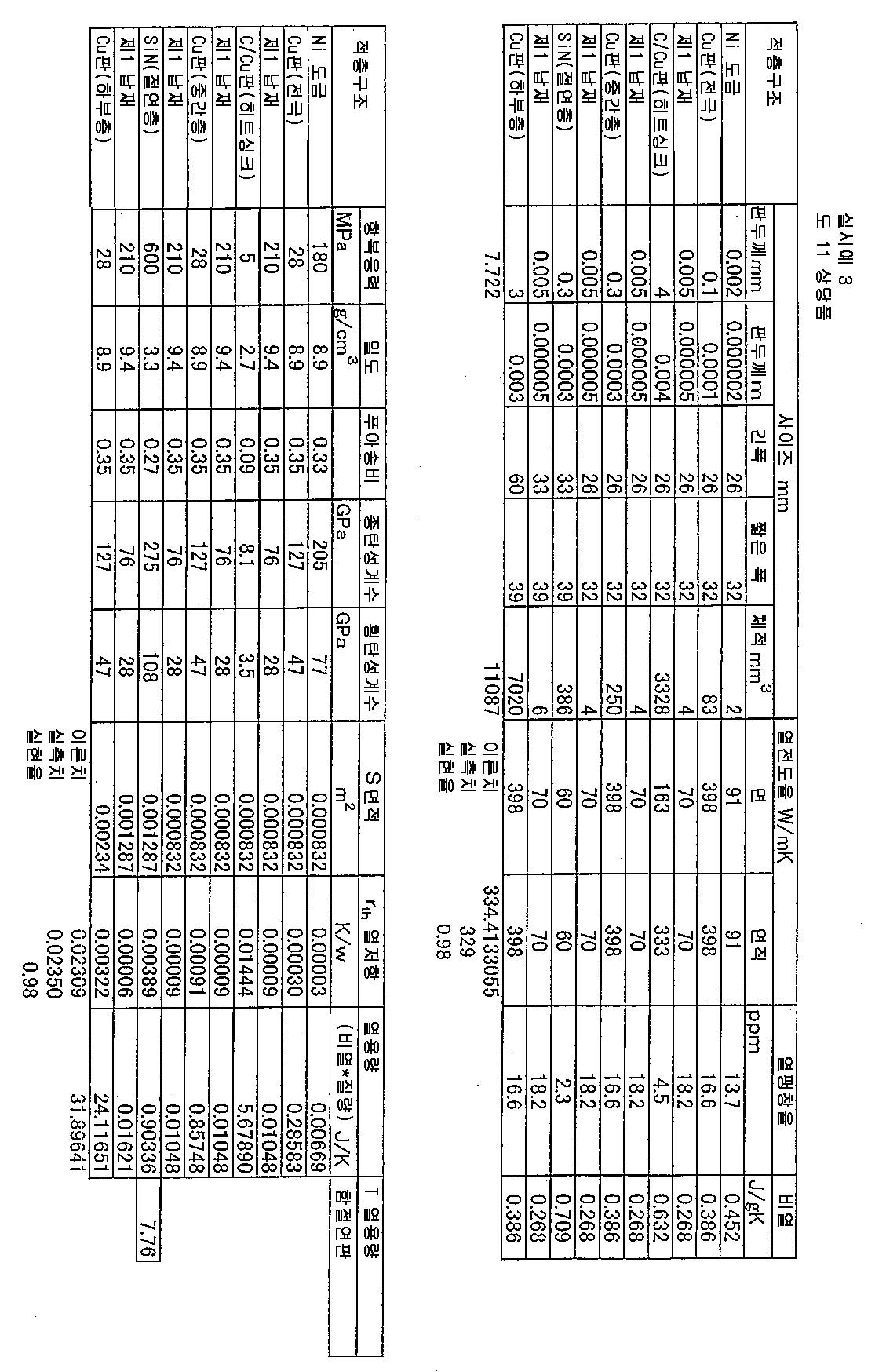 Figure 112008030014921-PCT00003
