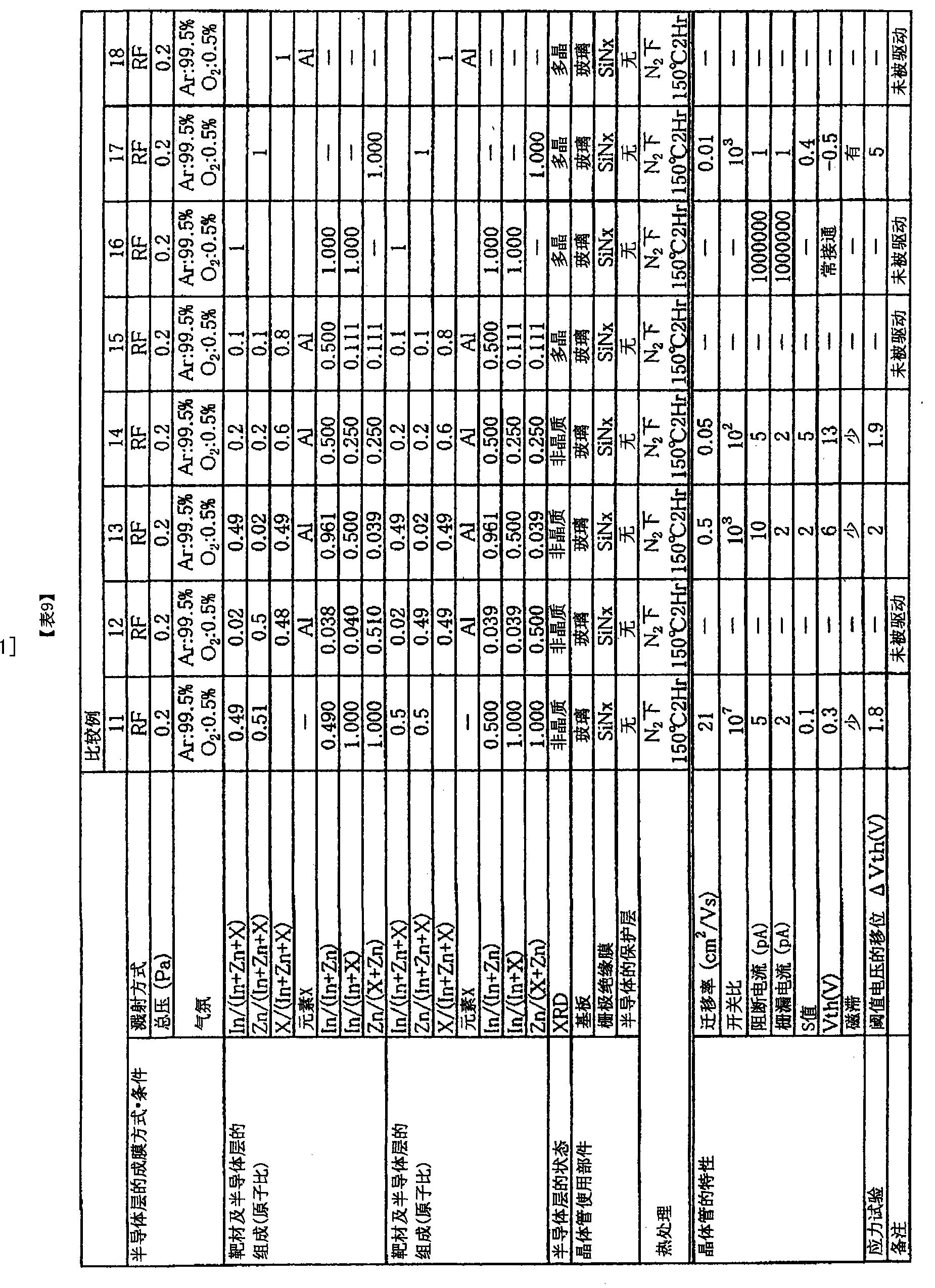 Figure CN101911303BD00311
