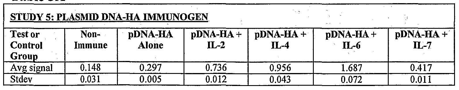 Figure imgf000088_0005