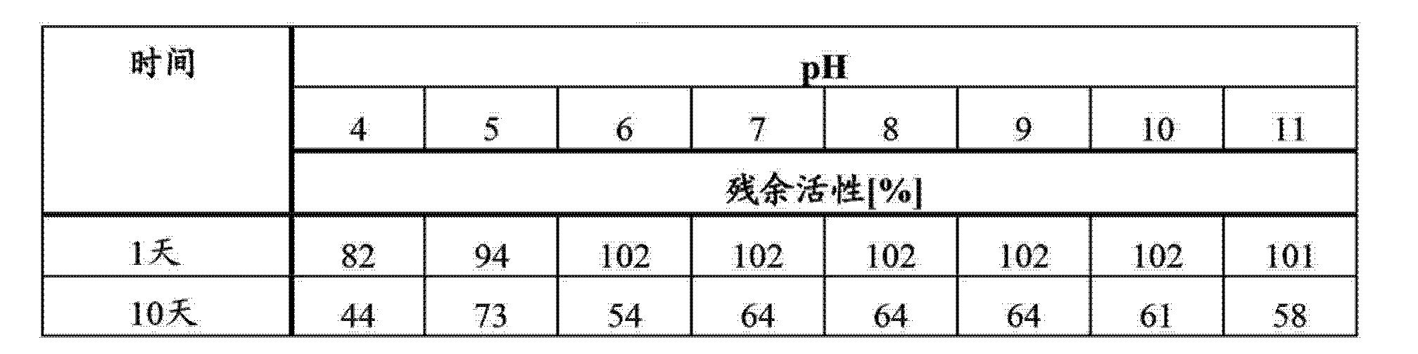 Figure CN103180438AD00353