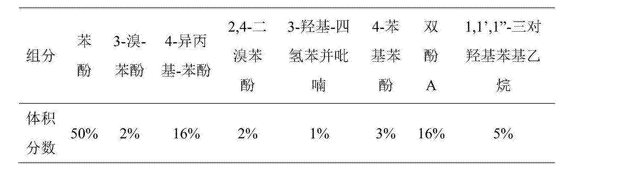 Figure CN106906007AD00063