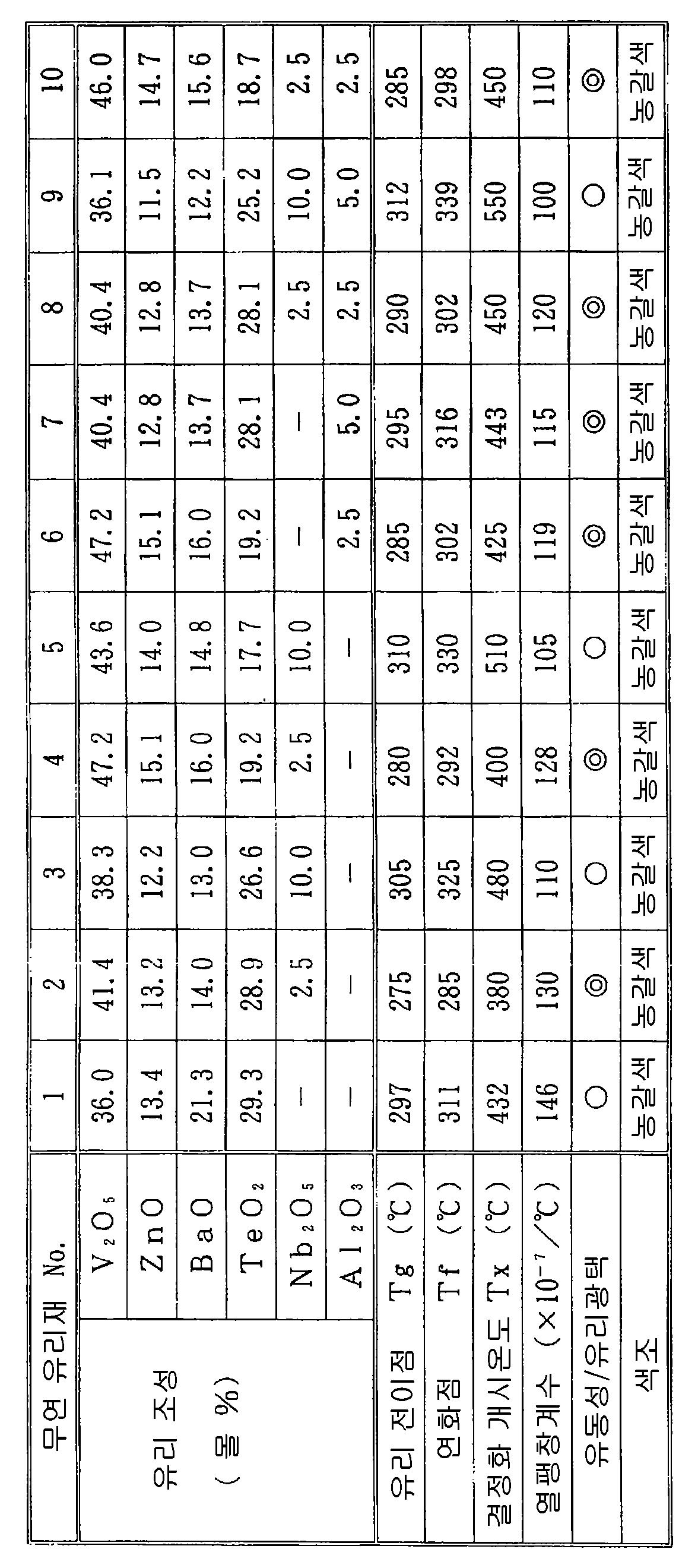 Figure 112012058670755-pct00001