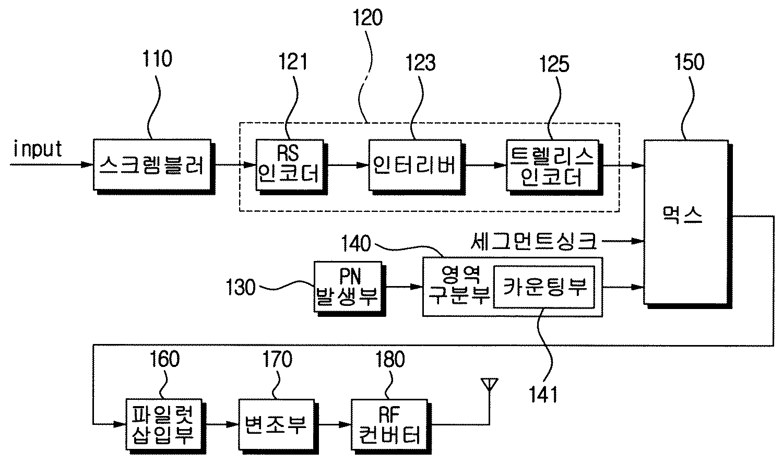 Figure R1020020064074