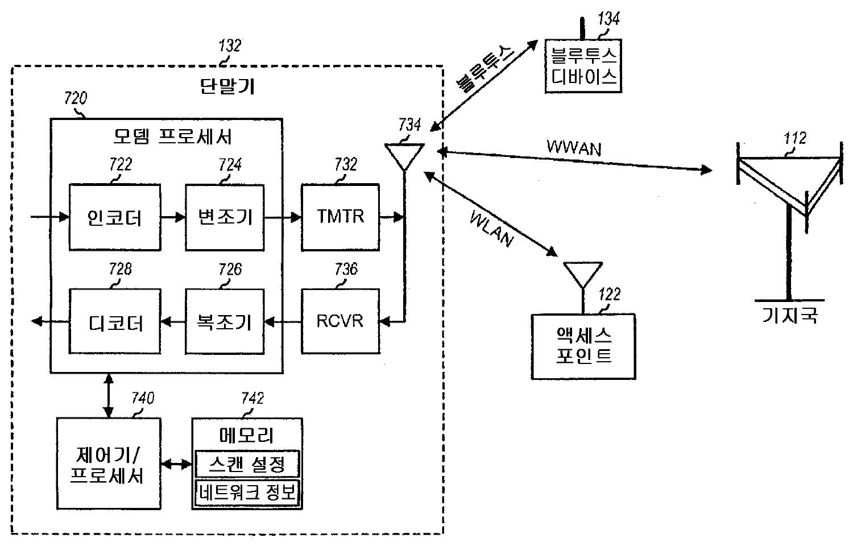 Figure R1020087027315