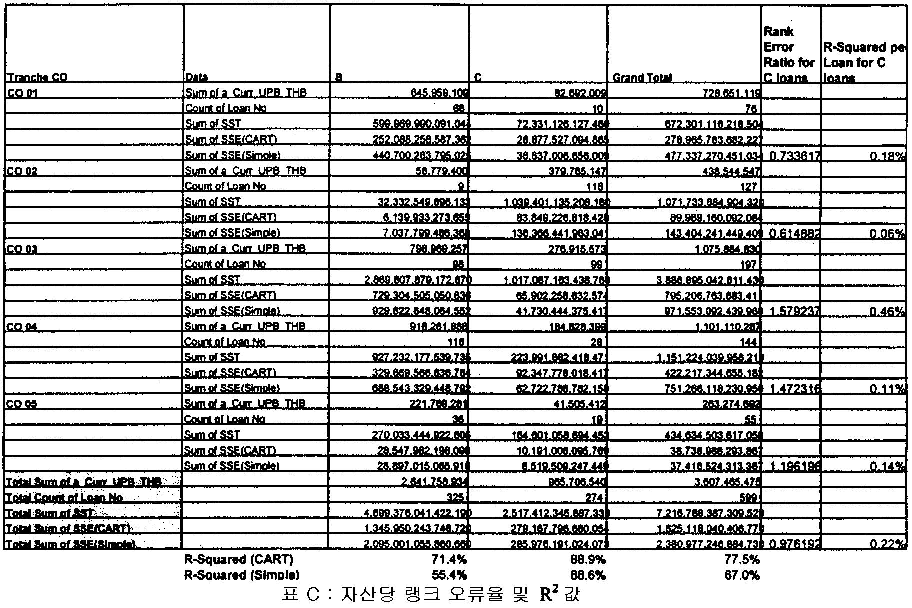 Figure 112002020883580-pct00013