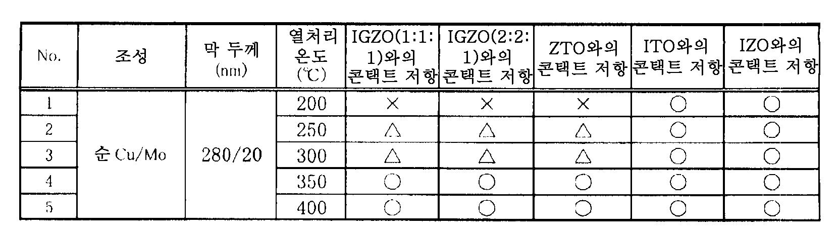 Figure 112013034354085-pat00007