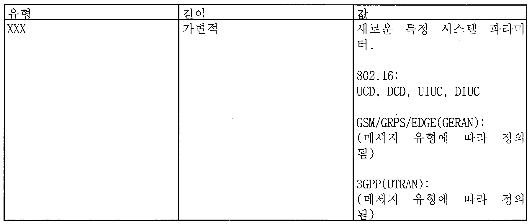 Figure 112010001628923-pct00004