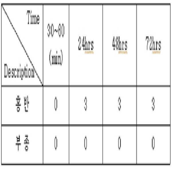 Figure 112016039663895-pat00004