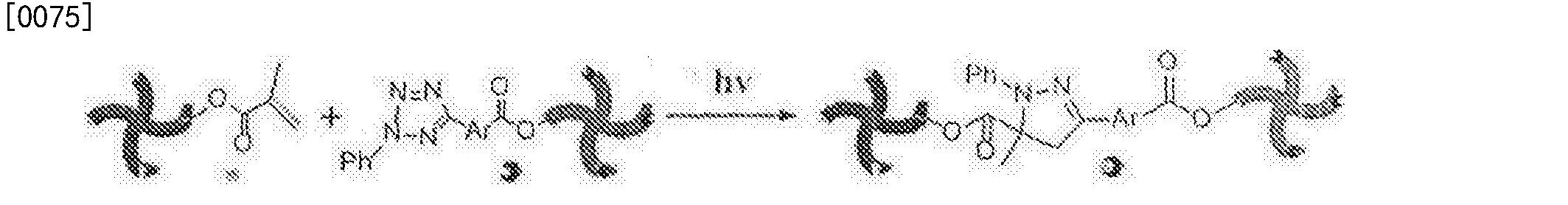 Figure CN105017538AD00071