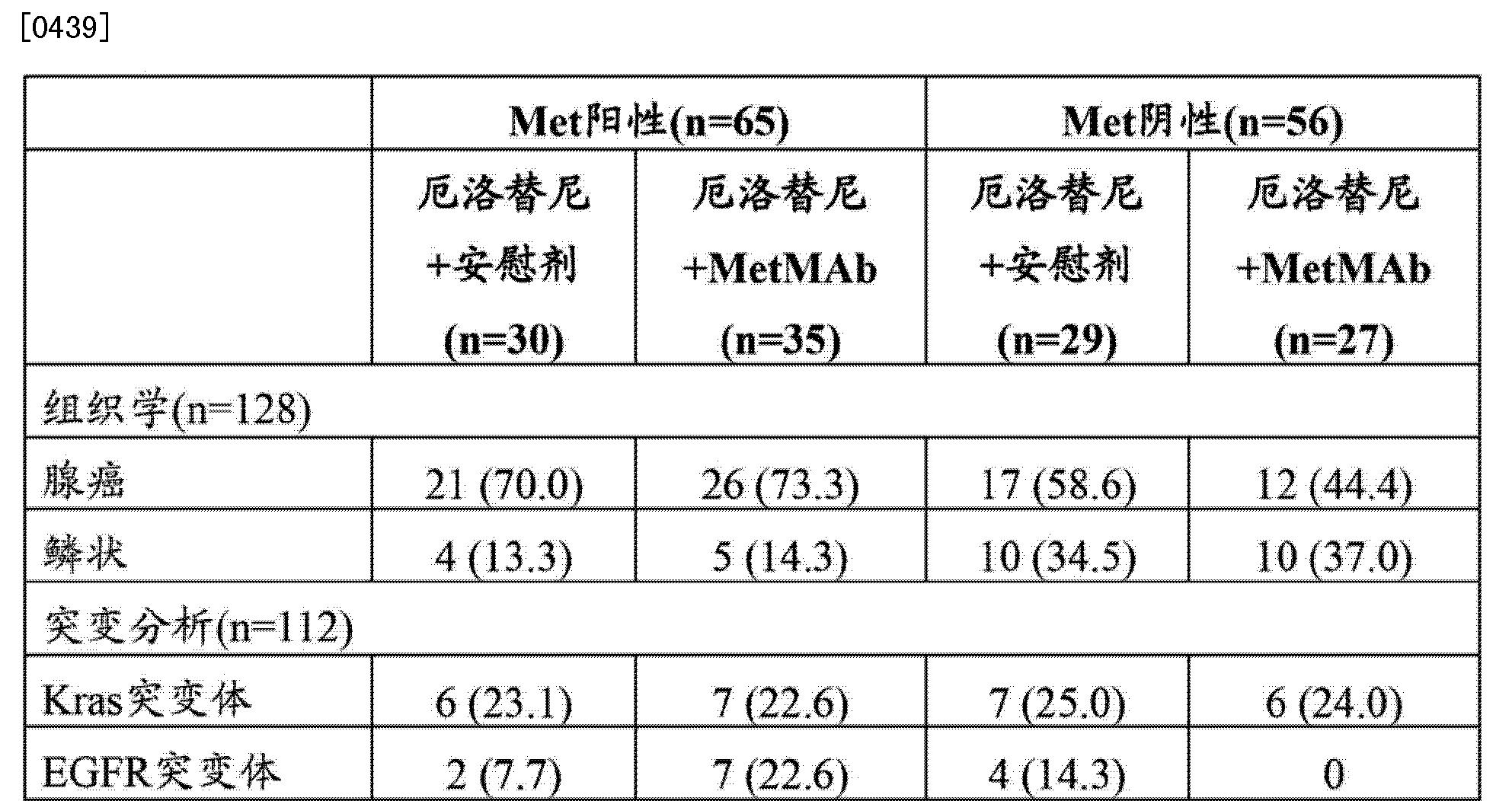 Figure CN103221825AD00641
