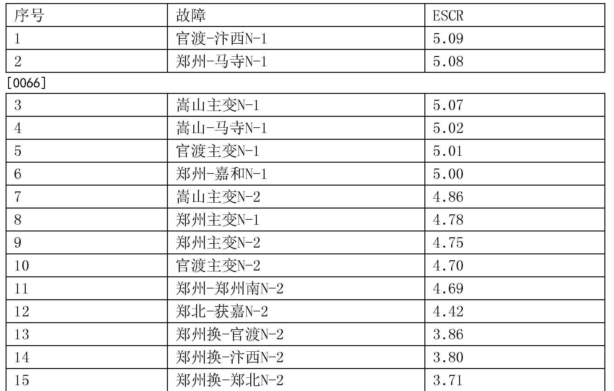 Figure CN103887810BD00081