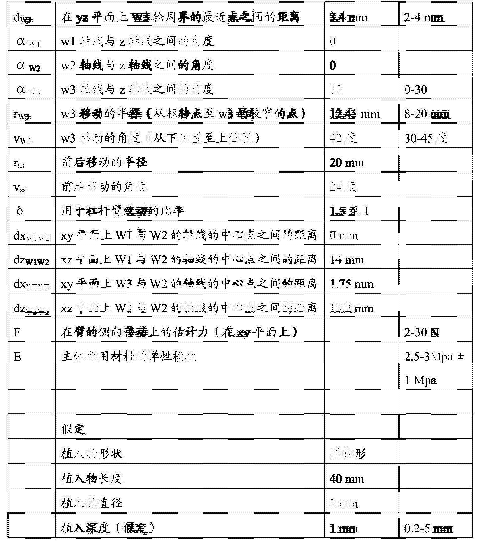 Figure CN104302236AD00111