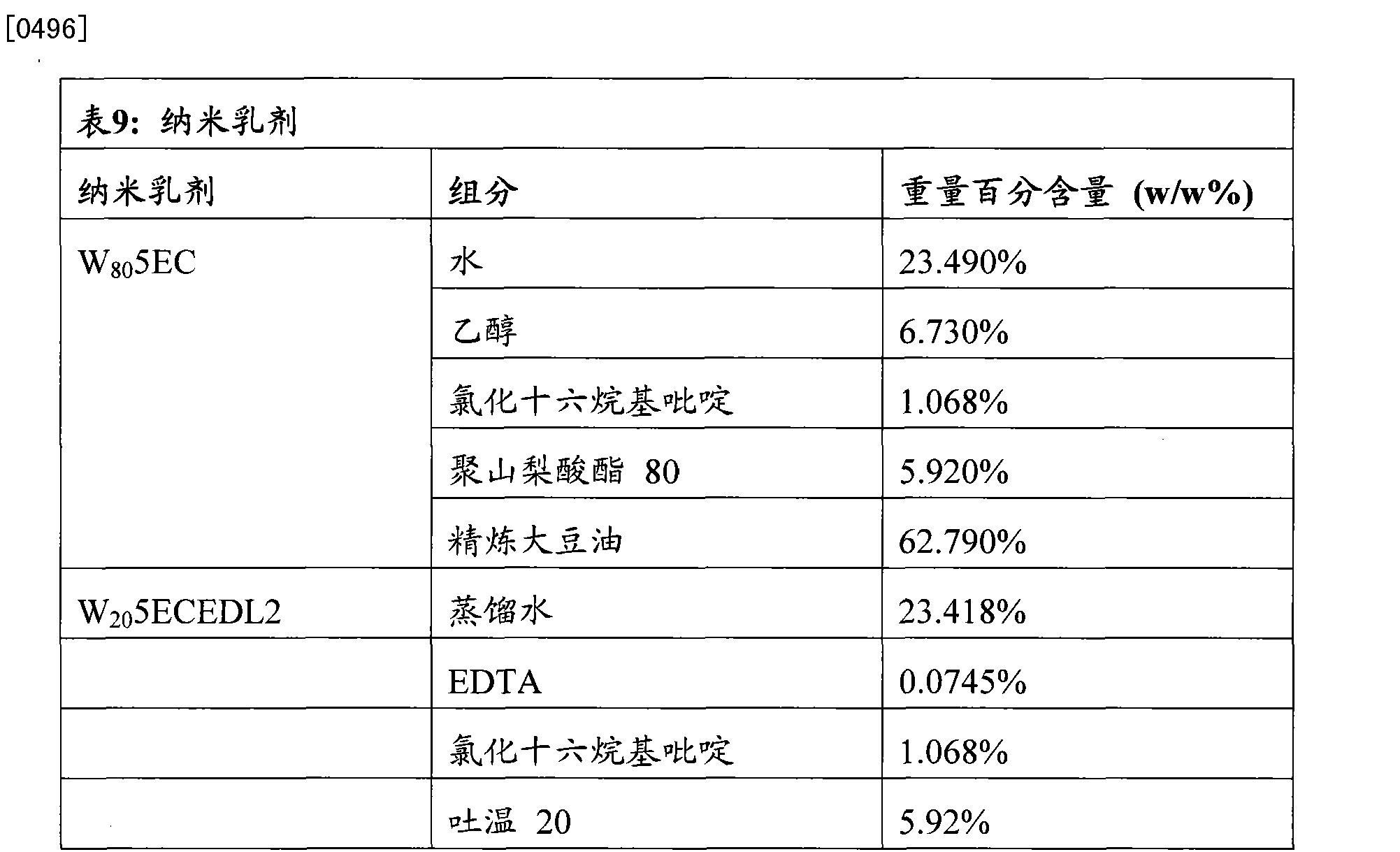 Figure CN102223876AD01071