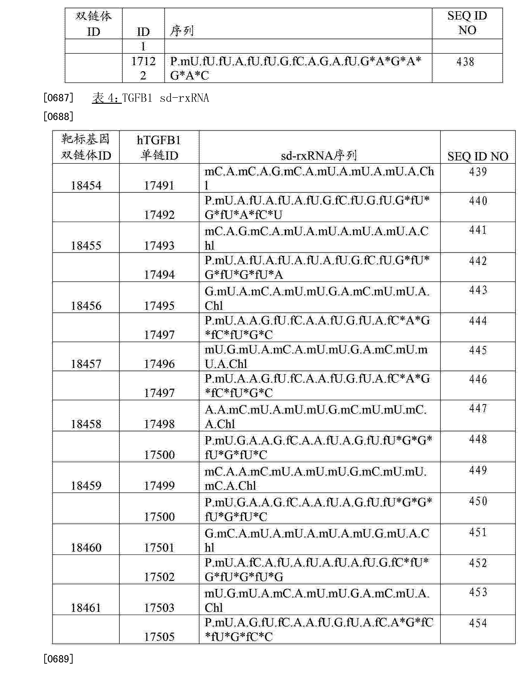 Figure CN103108642BD01041