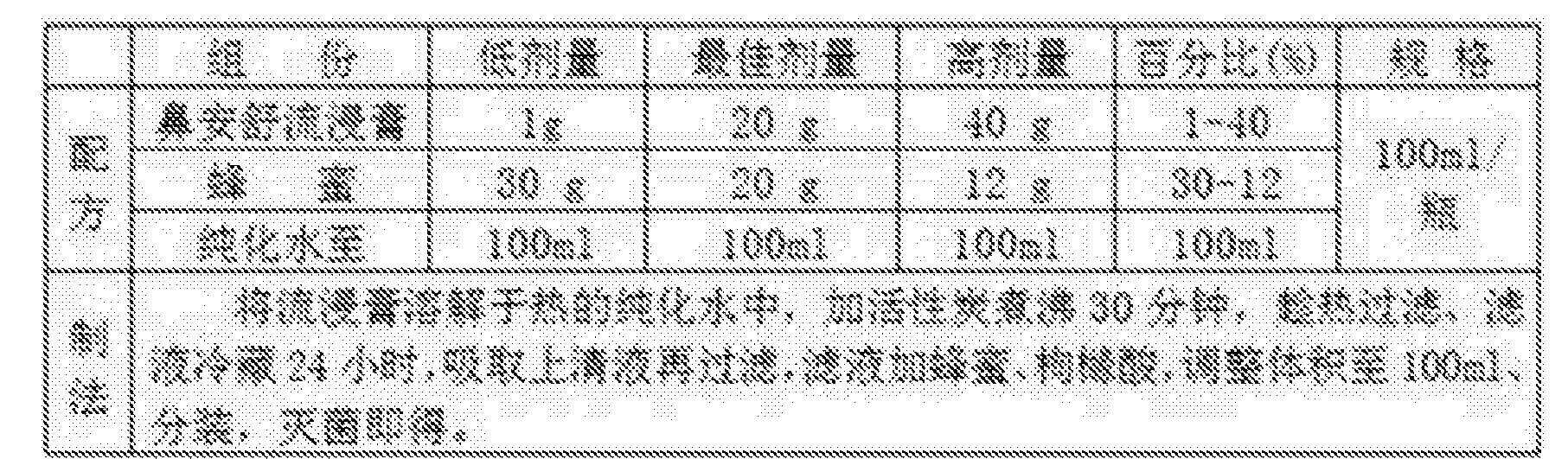 Figure CN107638448AD00122