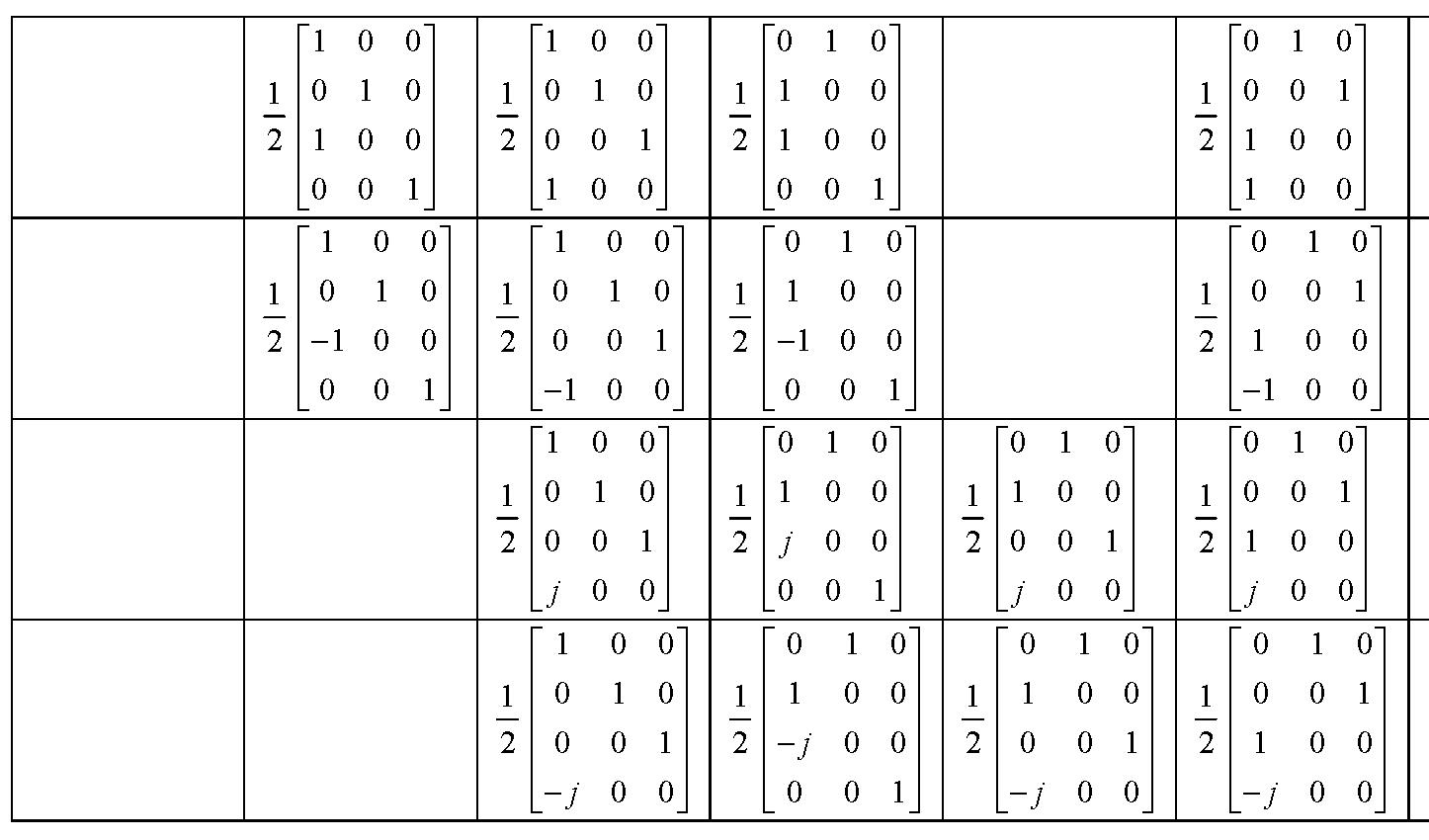 Figure 112010009825391-pat01094
