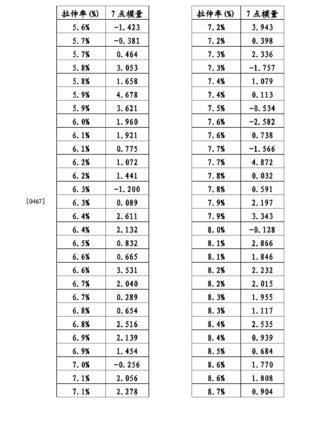 Figure CN104195865BD00541