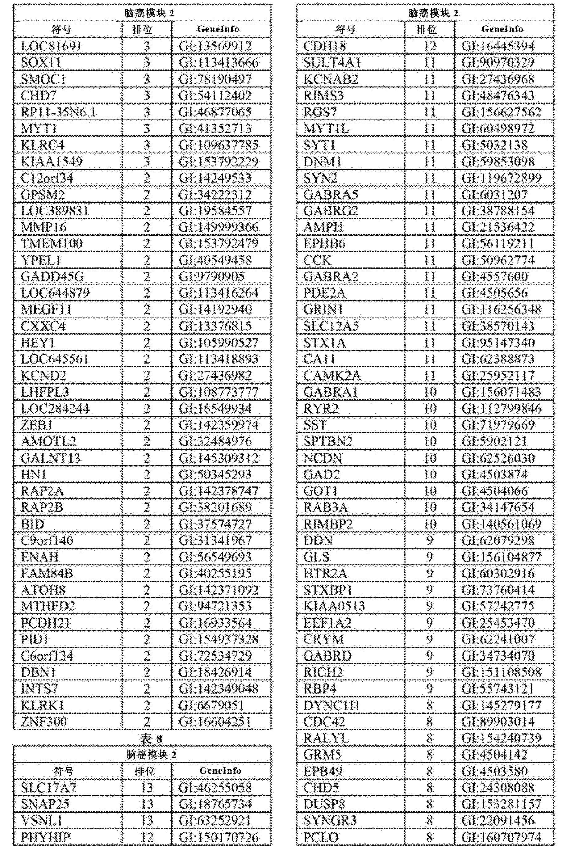 Figure CN102858999AD00321