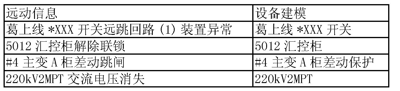 Figure CN103399559AD00051