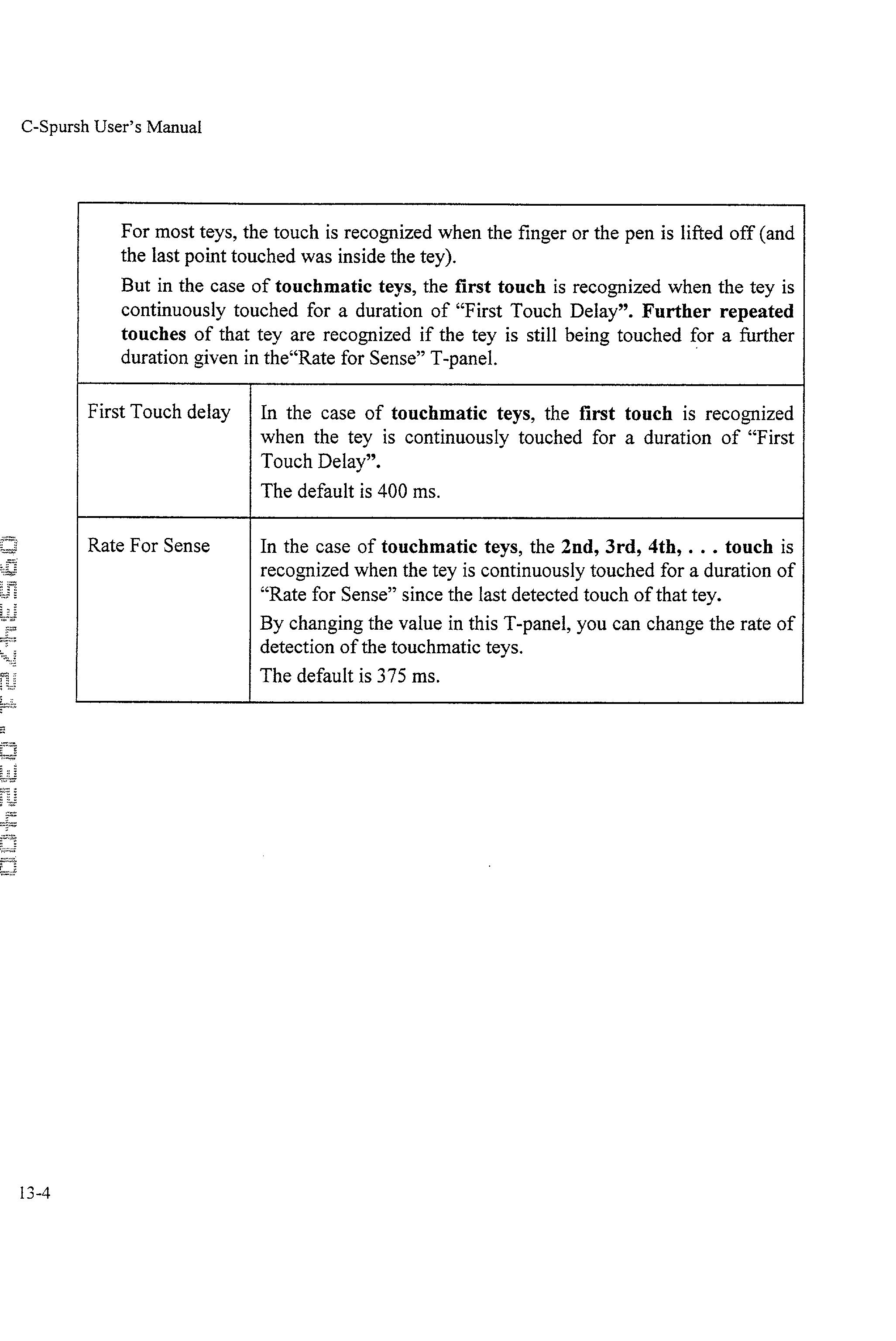Figure US20030090473A1-20030515-P00227