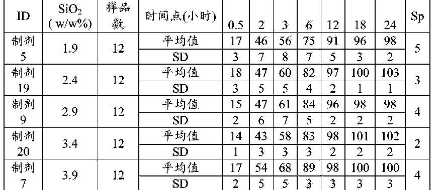 Figure CN105120659AD00891