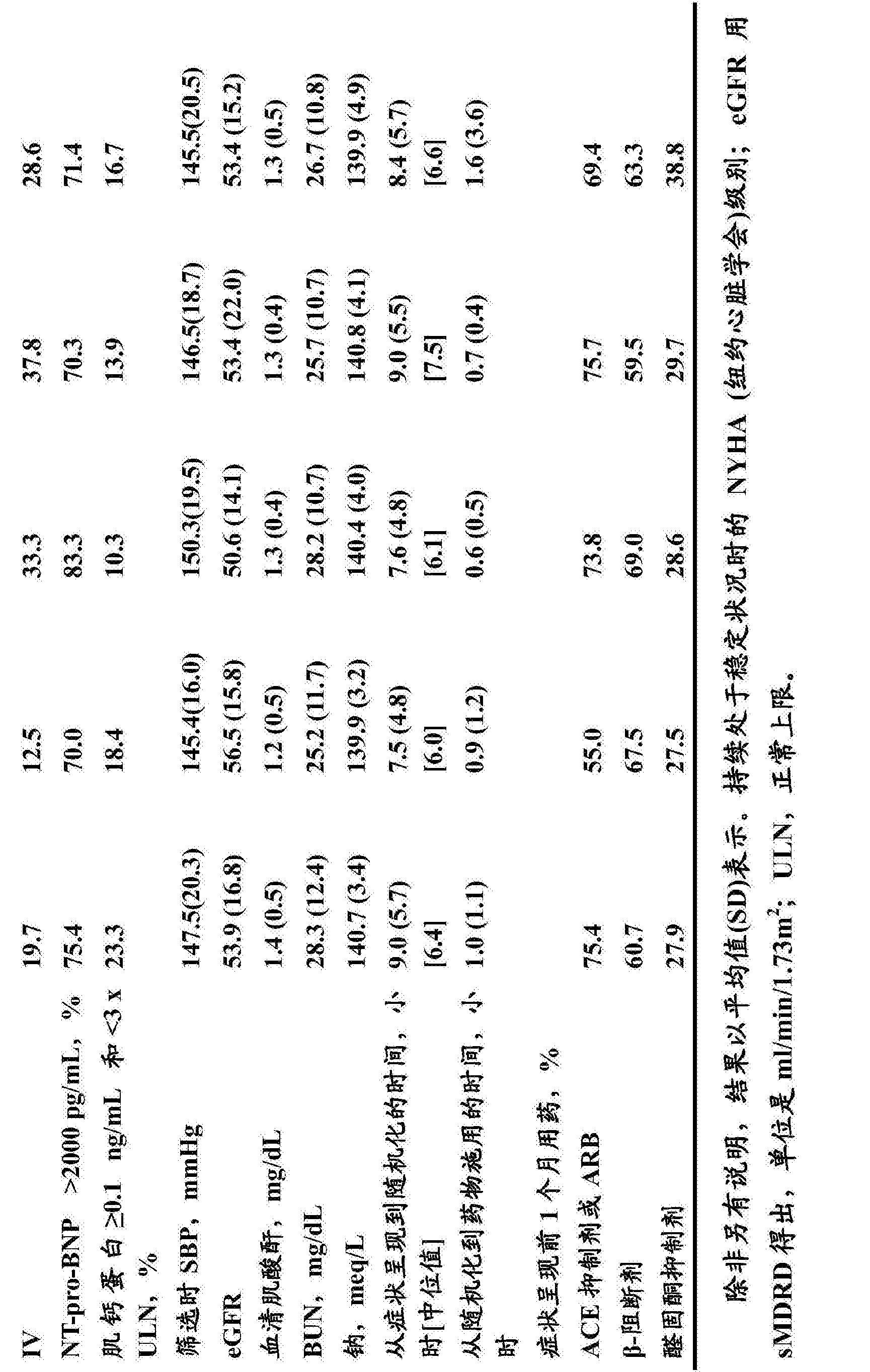 Figure CN106177914AD00401