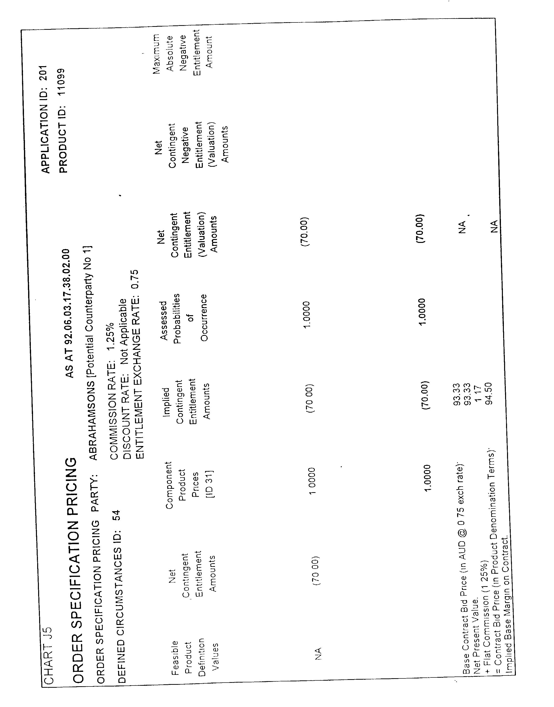 Figure US20030023546A1-20030130-P00039