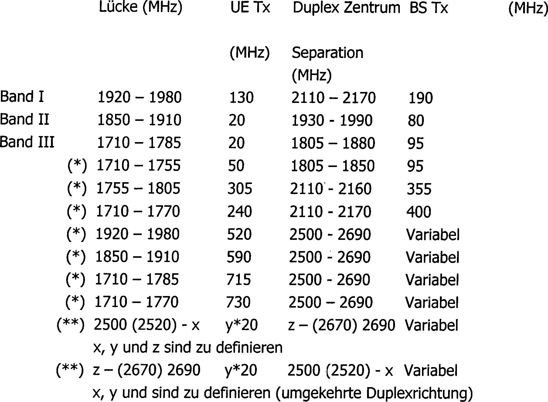Groß Als Datenrahmen R Zeitgenössisch - Benutzerdefinierte ...