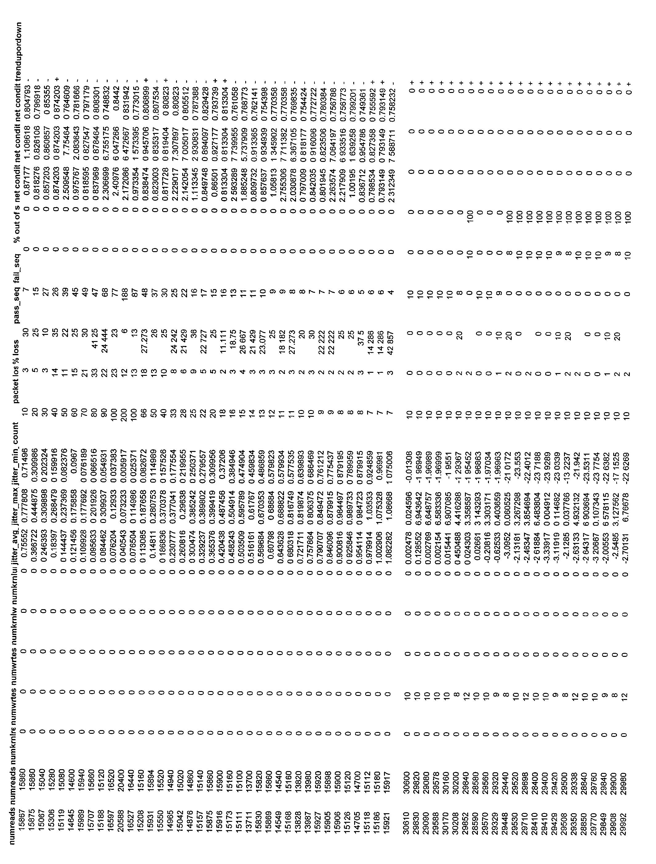 Figure US20020186660A1-20021212-P00003