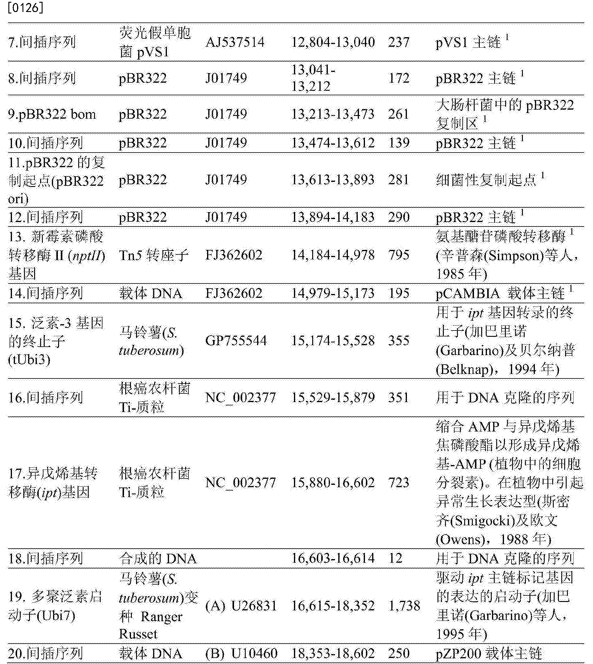Figure CN108347894AD00231