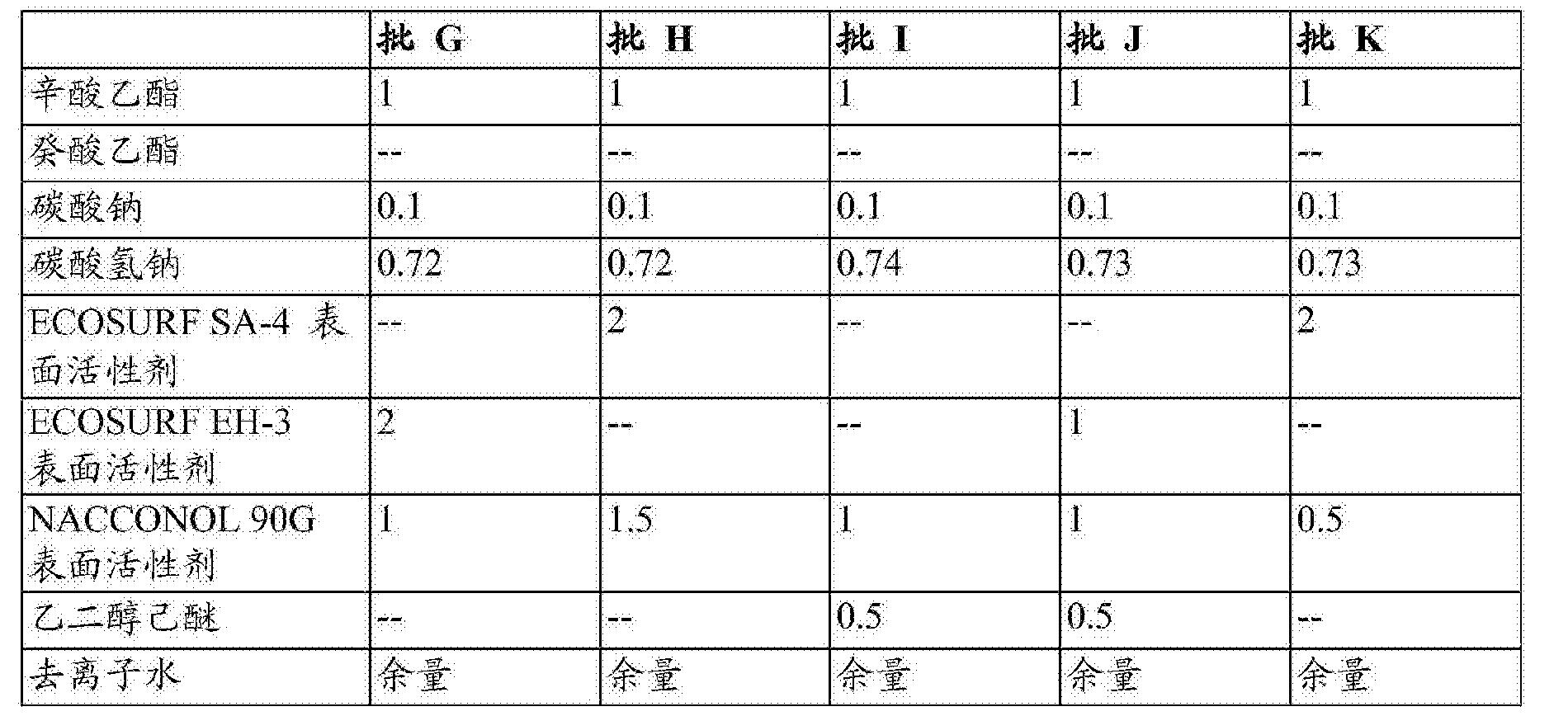 Figure CN107164110AD00091