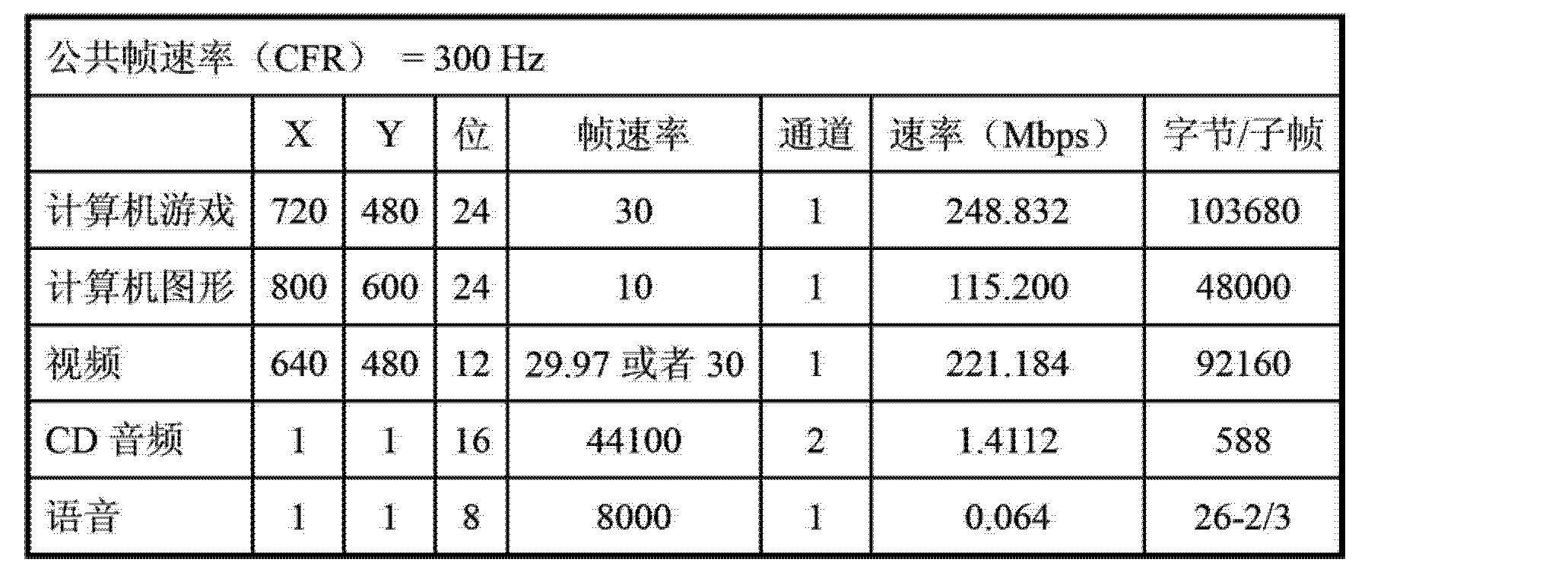Figure CN102801595AD00211