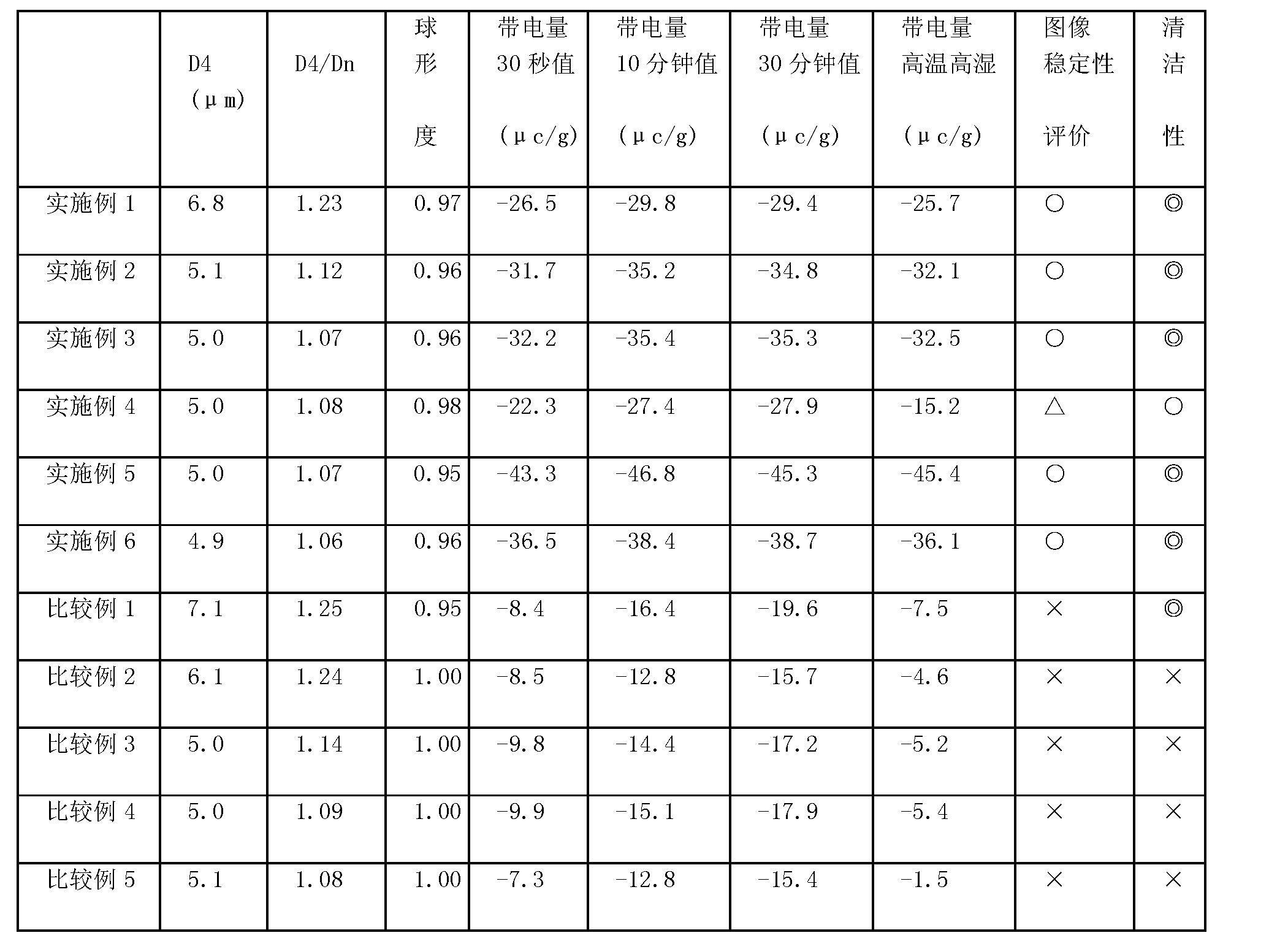 Figure CN101634820BD00341