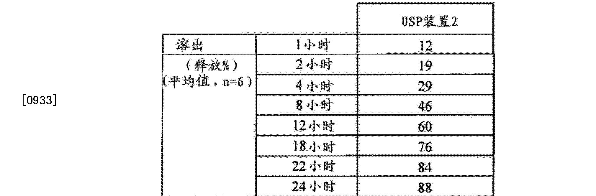 Figure CN102657630BD00791