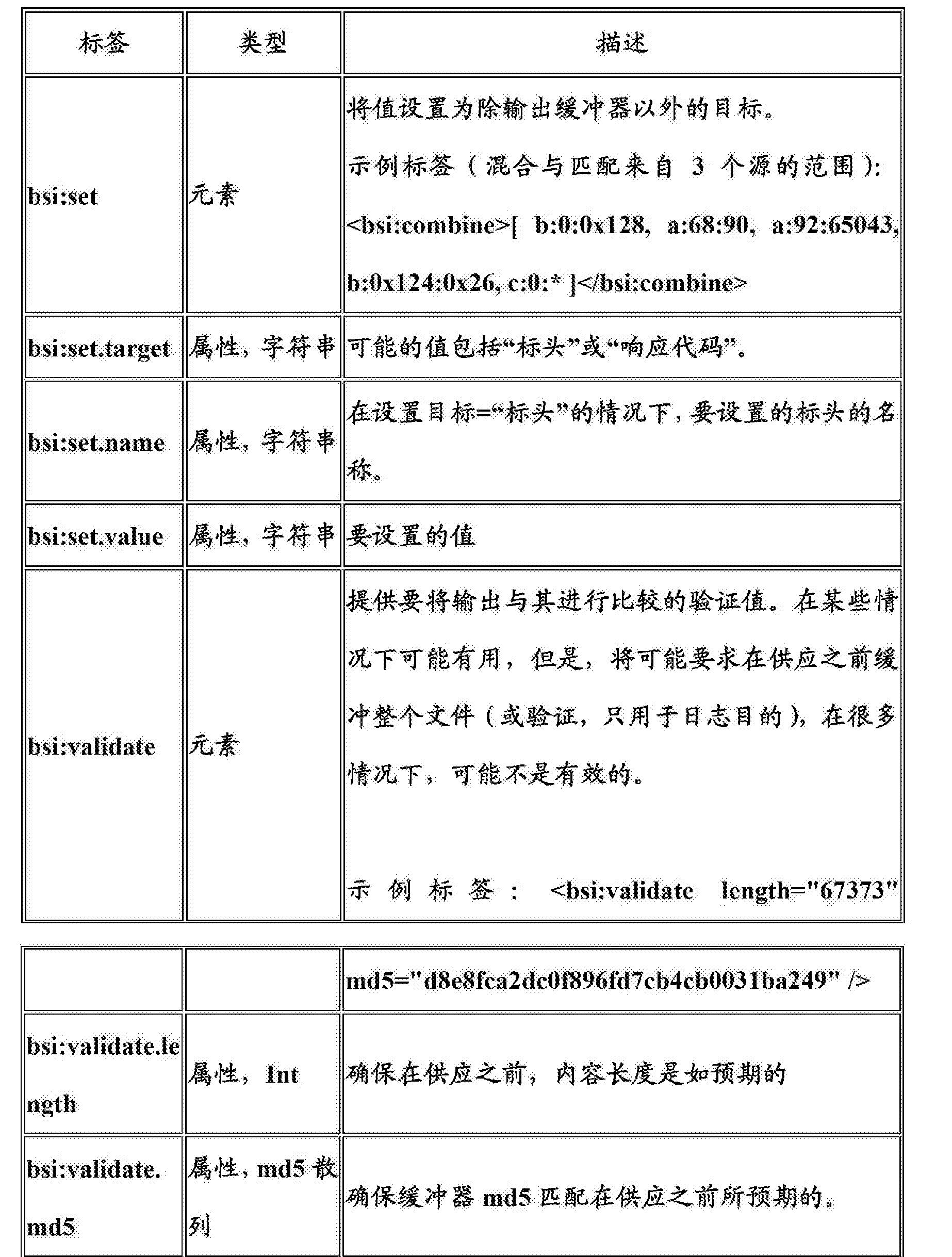 Figure CN103392344BD00261
