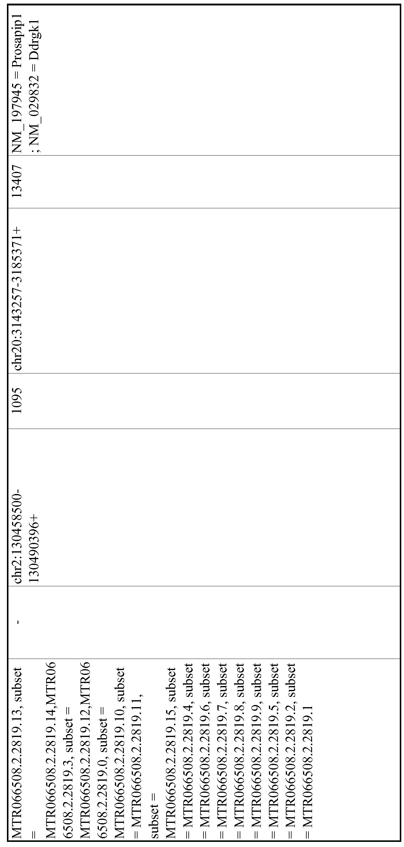 Figure imgf000324_0002