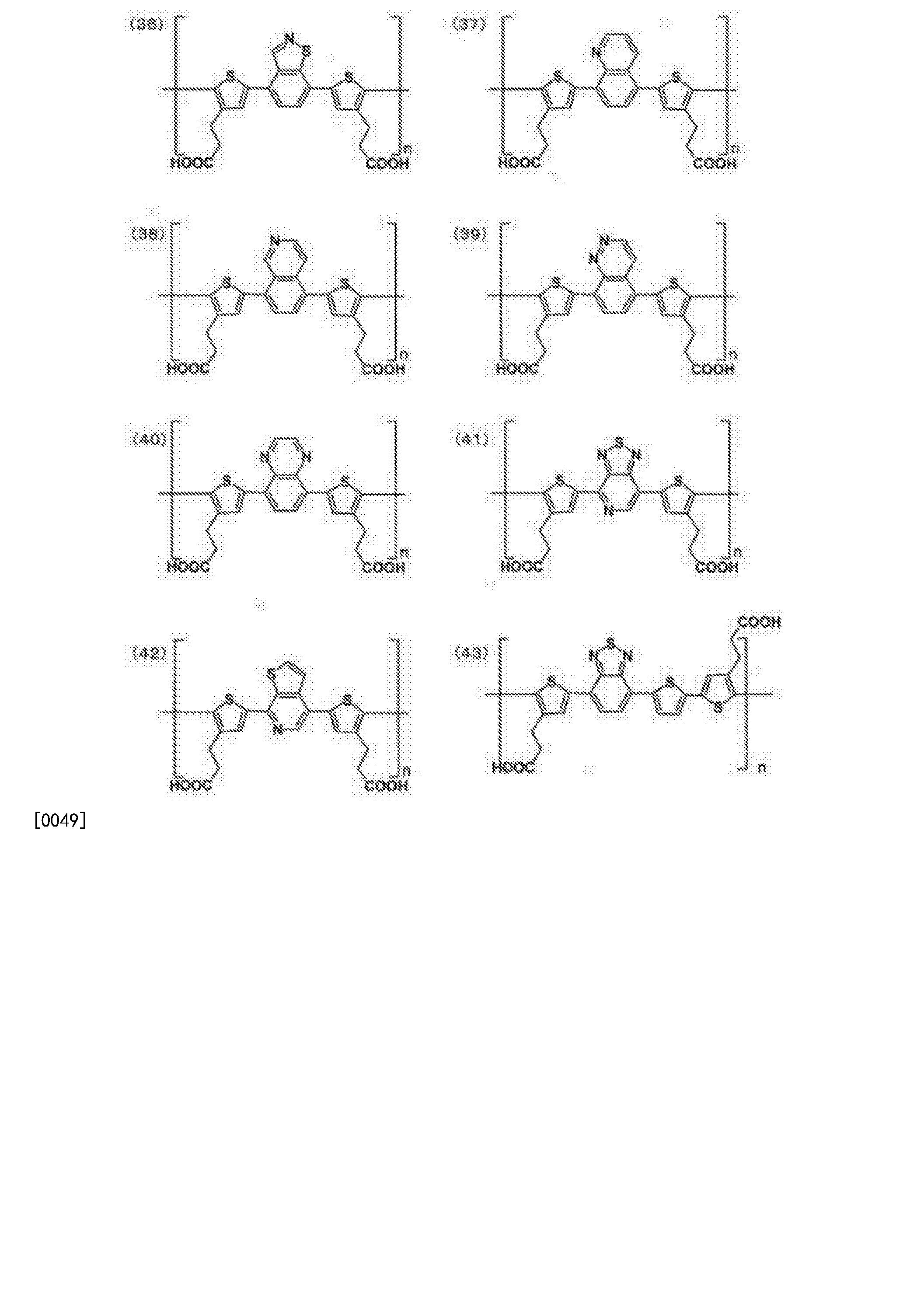 Figure CN105408245AD00091